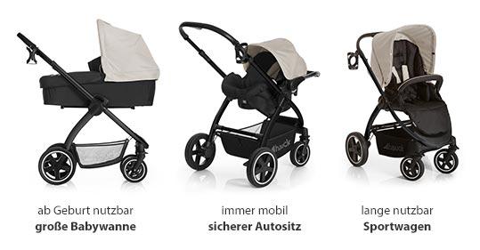 Hauck Priya Kinderwagen Set